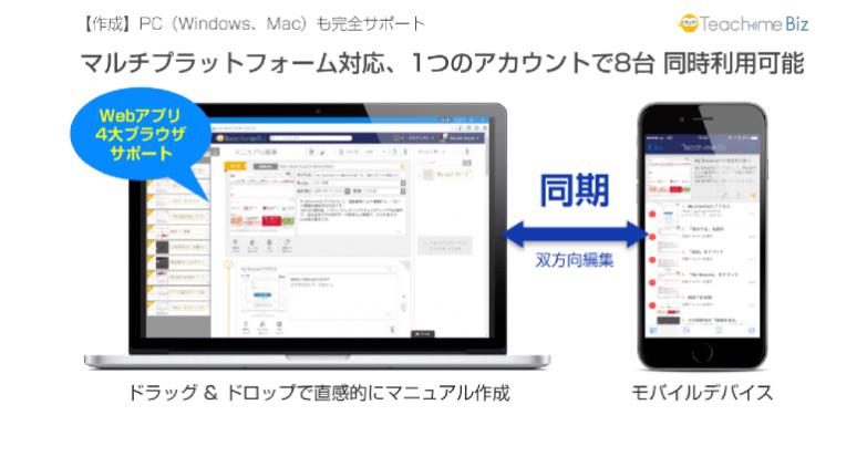 マルチプラットフォーム対応、1つのアカウントで8台同時利用可能